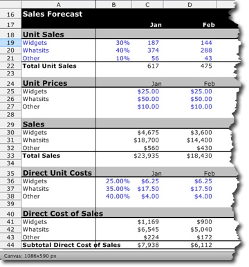 a sales forecast in rows and columns