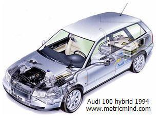 Audi100hybrid_2