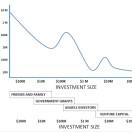 Investment_Gap