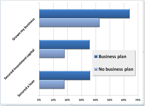 Where to buy a business plan