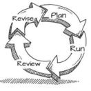 Plan Run Review Revise