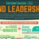 Infographic on EQ and Leadership