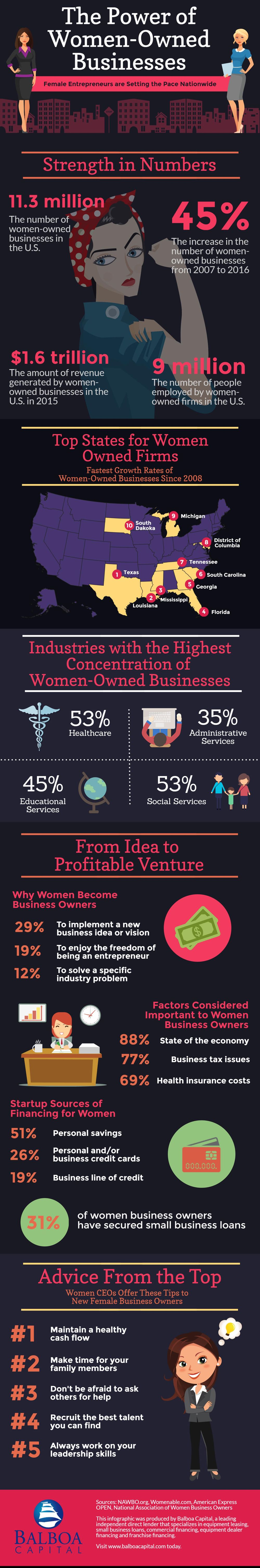 infographic women in business