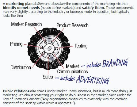 marketingplanfromrealnetworkmarketing