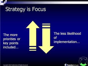 Strategyisfocus