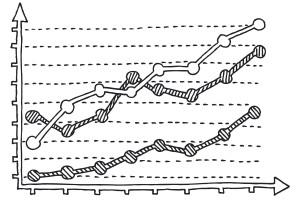 Line Chart