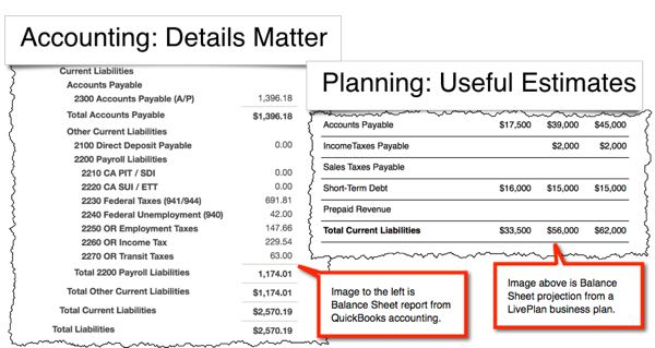 standard business plan financials  keep the balance simple
